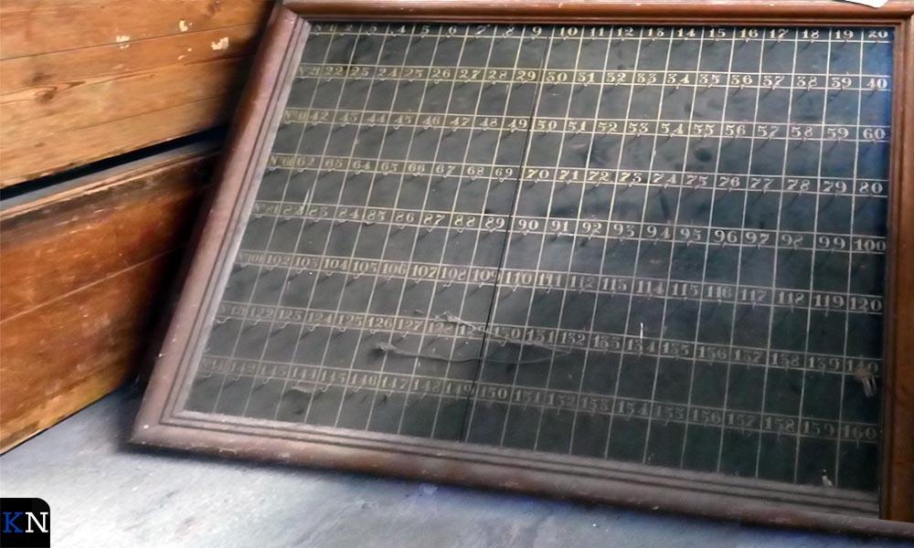 Dit sleutelbord was in gebruik bij de Vereniging van Gasthuizen.