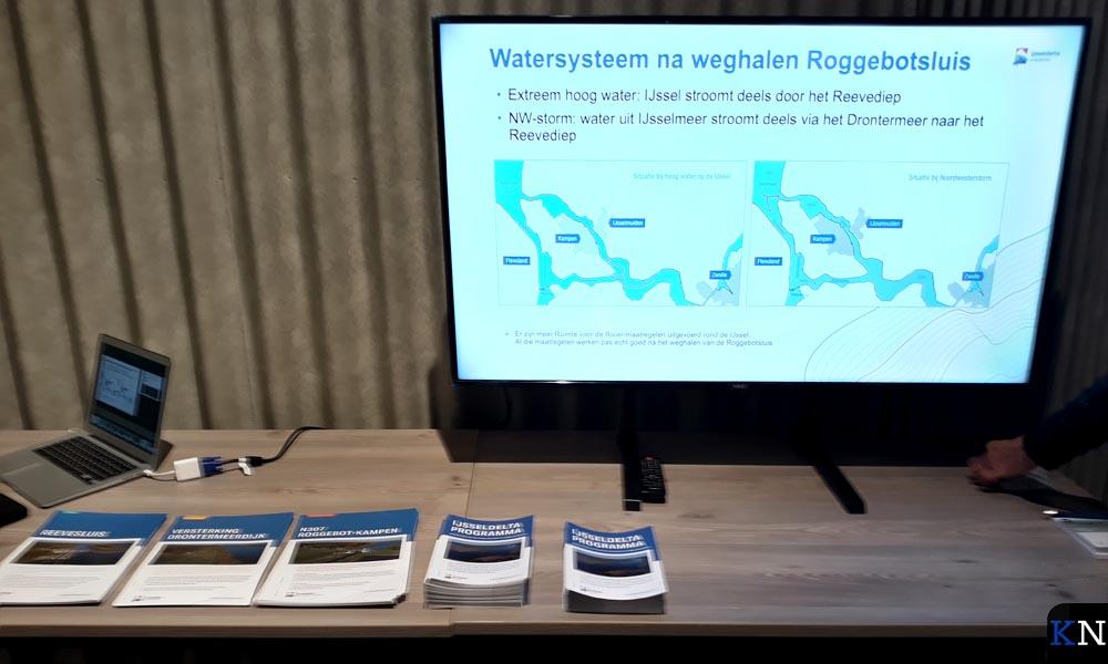 Uitleg van het watersysteem in de nieuwe situatie.