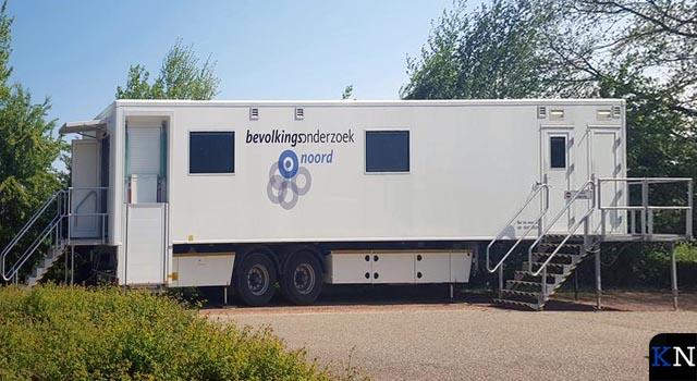 Jaarlijks onderzoek borstkanker terug naar Kampen